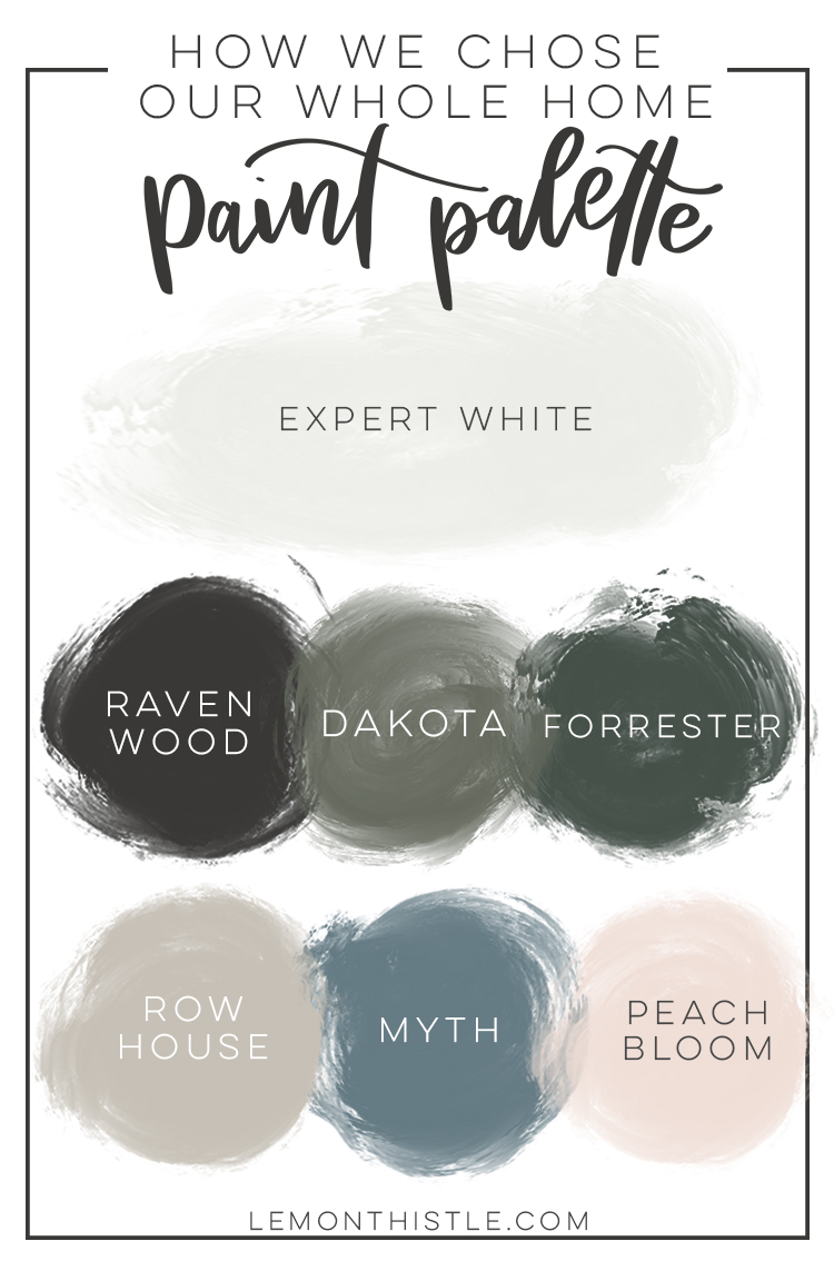 How we chose paint colours for our whole home